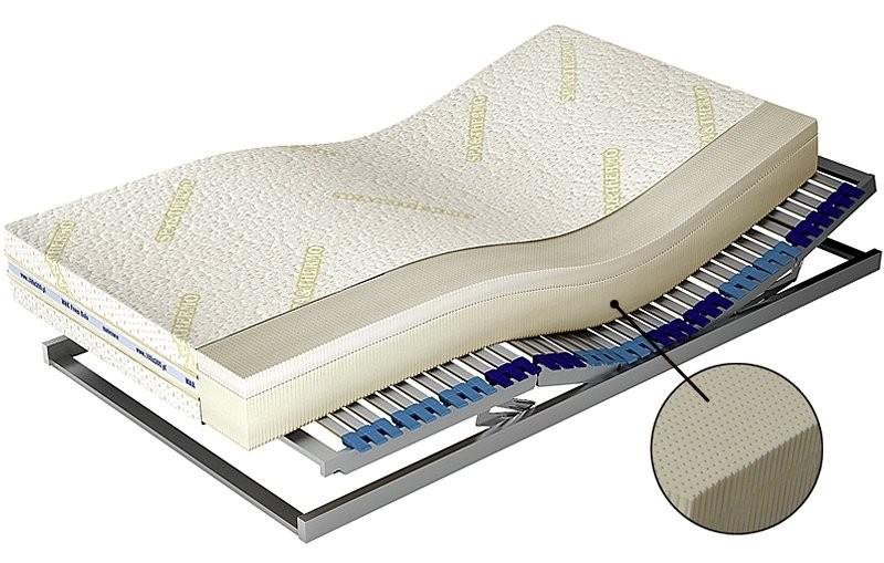 materac medivis talalay h4 materace ko o. Black Bedroom Furniture Sets. Home Design Ideas